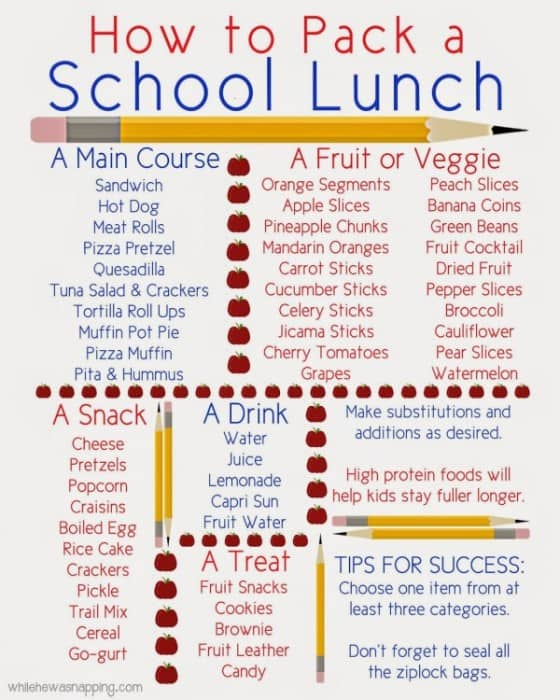 How-To-Pack-A-School-Lunch-600x750